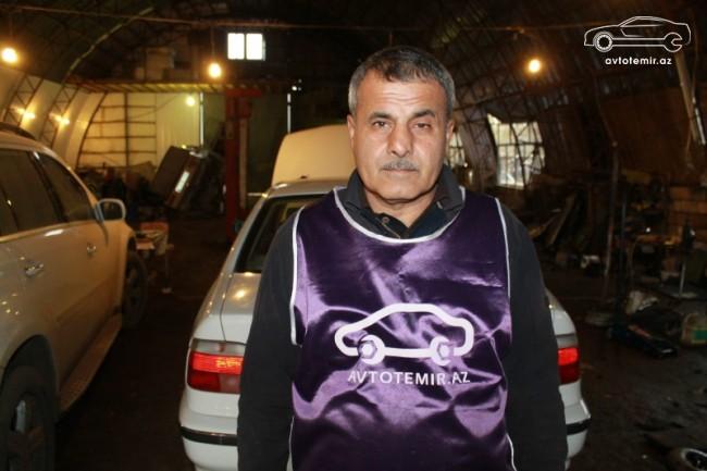 İftixar Məmmədov