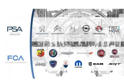 FCA + PSA = Stellantis